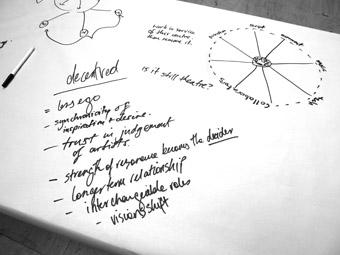 Workshop notes Dramaturgies #4