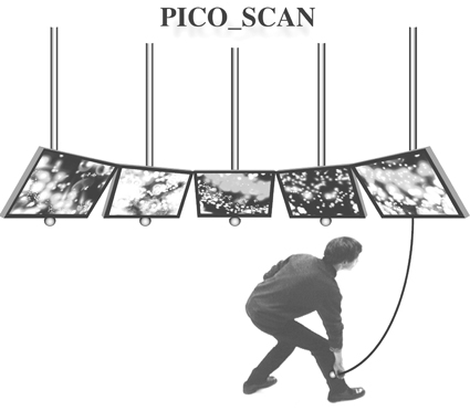 PICO-SCAN system, Laurent Mignonneau and Christa Sommerer