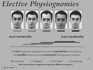 John Tonkin, Elective Physiognomies