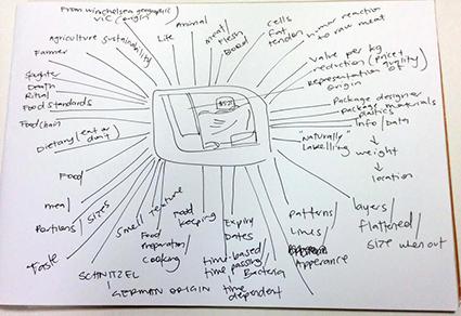 Jade Suine, Random Generator Experiment, drawing [meat package]